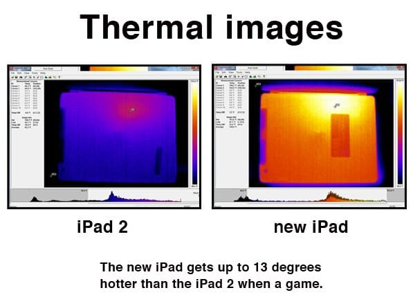 hotter-thermal-images-of-new-ipad