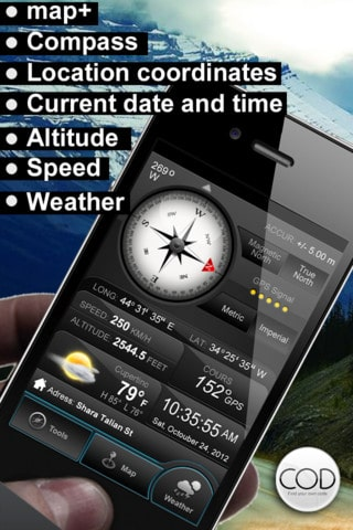 Weathercompass